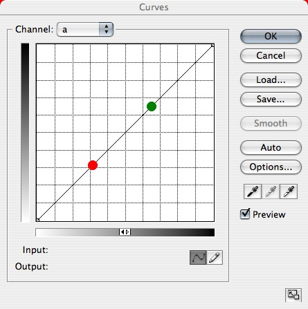 A curve with highlighted red and green areas